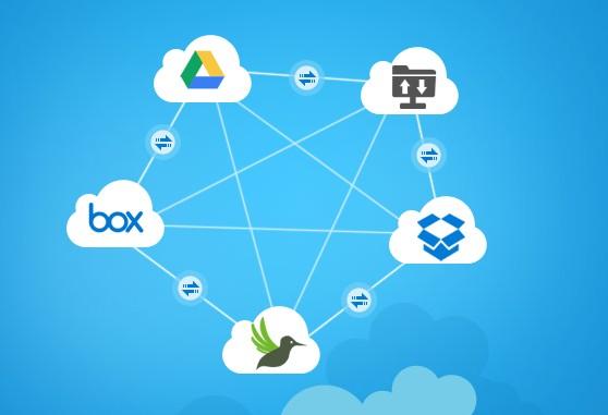 MultCloud – Free App for Managing Files and Transferring Files across Cloud Drives