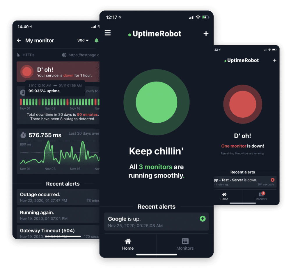 Monitor your uptime with UptimeRobot